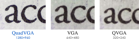 QuadVGAの高解像度